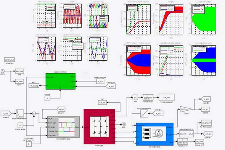 Darstellung von einem Konzeptvergleich & der Optimierung von Antriebssystemen