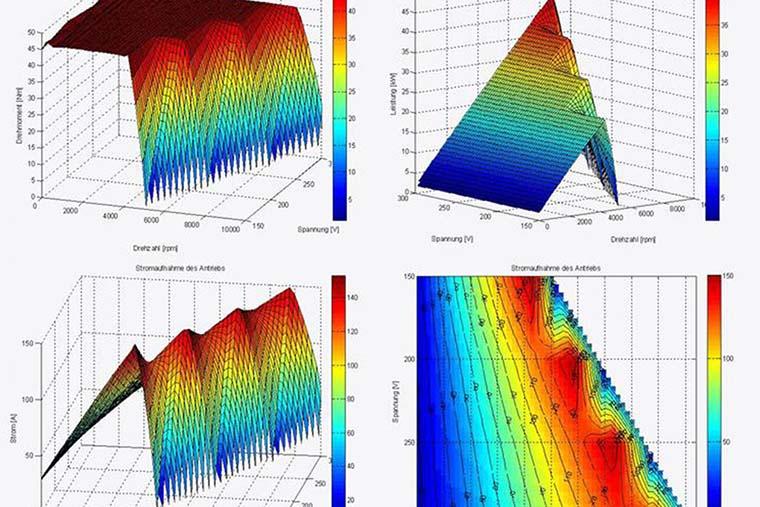 Vier Bilder, welche eine Systemsimulation als modellbasierte Funktionsentwicklung gemäß V-Model darstellen